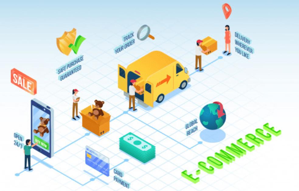 tendance commerce en ligne 2020